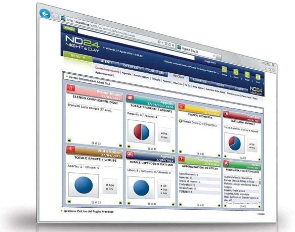 Suite ND24_Software Gestione Personale